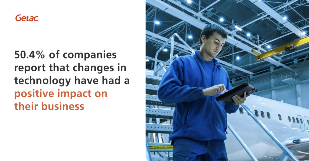 50.4% of companies report that changes in technology have had a positive impact on their business.