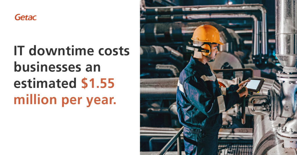 IT downtime costs businesses an estimated $1.55 million per year.