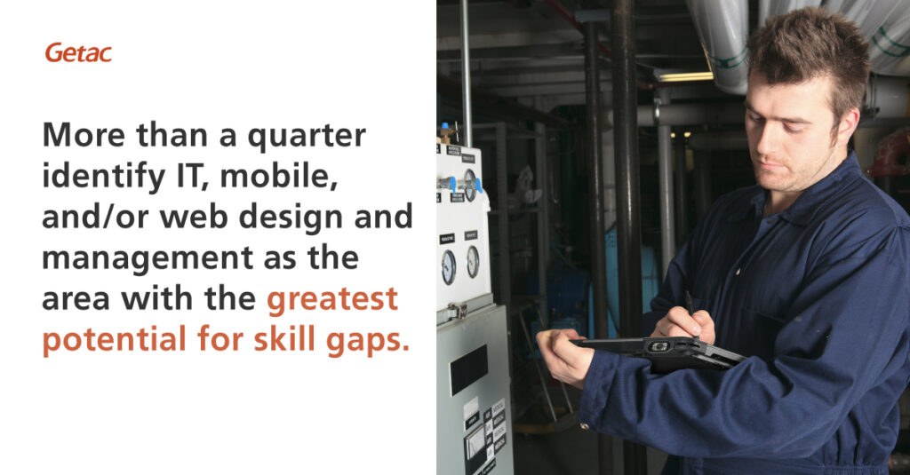 More than a quarter identify IT, mobile, and/or web design and management as the area with the greatest potential for skill gaps.