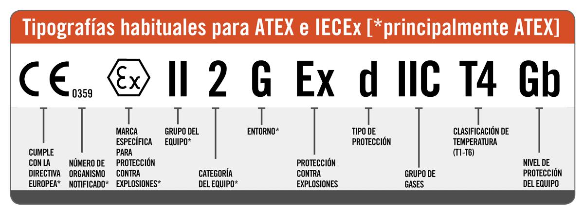 ATEX_Getac_Graphics2-es-2021